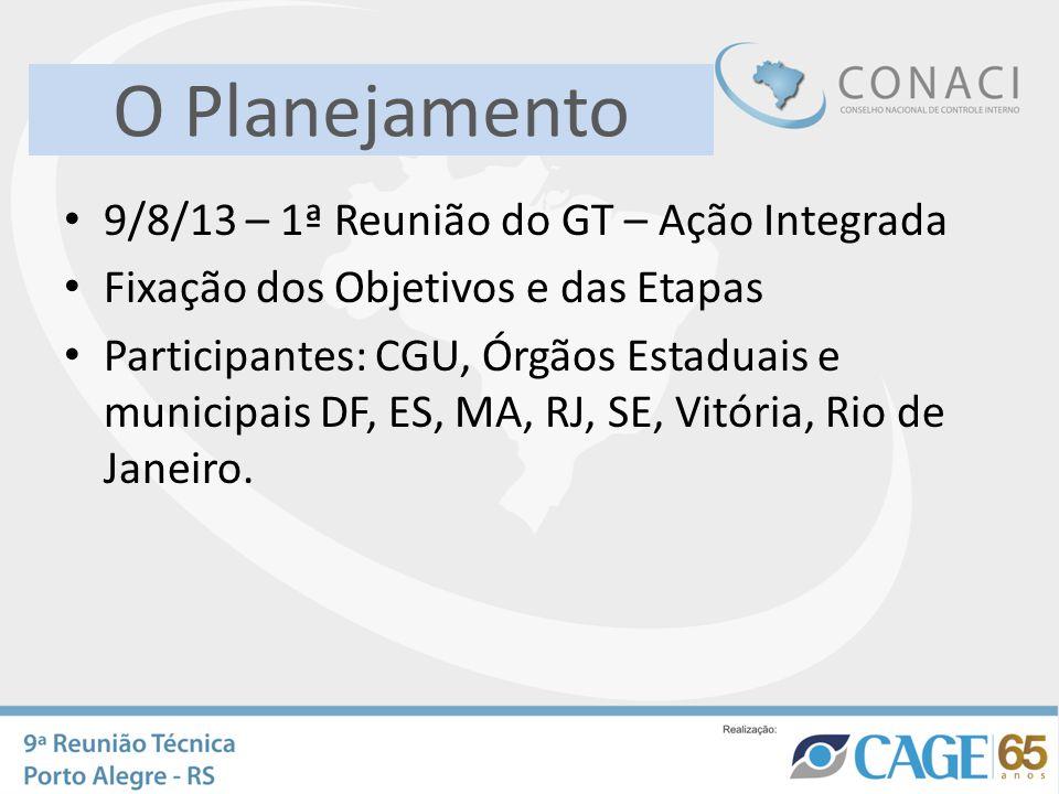 O Planejamento 9/8/13 – 1ª Reunião do GT – Ação Integrada Fixação dos Objetivos e das Etapas Participantes: CGU, Órgãos Estaduais e municipais DF, ES, MA, RJ, SE, Vitória, Rio de Janeiro.