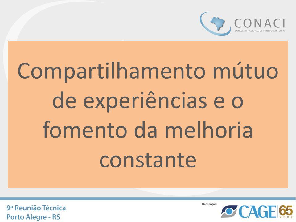 Compartilhamento mútuo de experiências e o fomento da melhoria constante