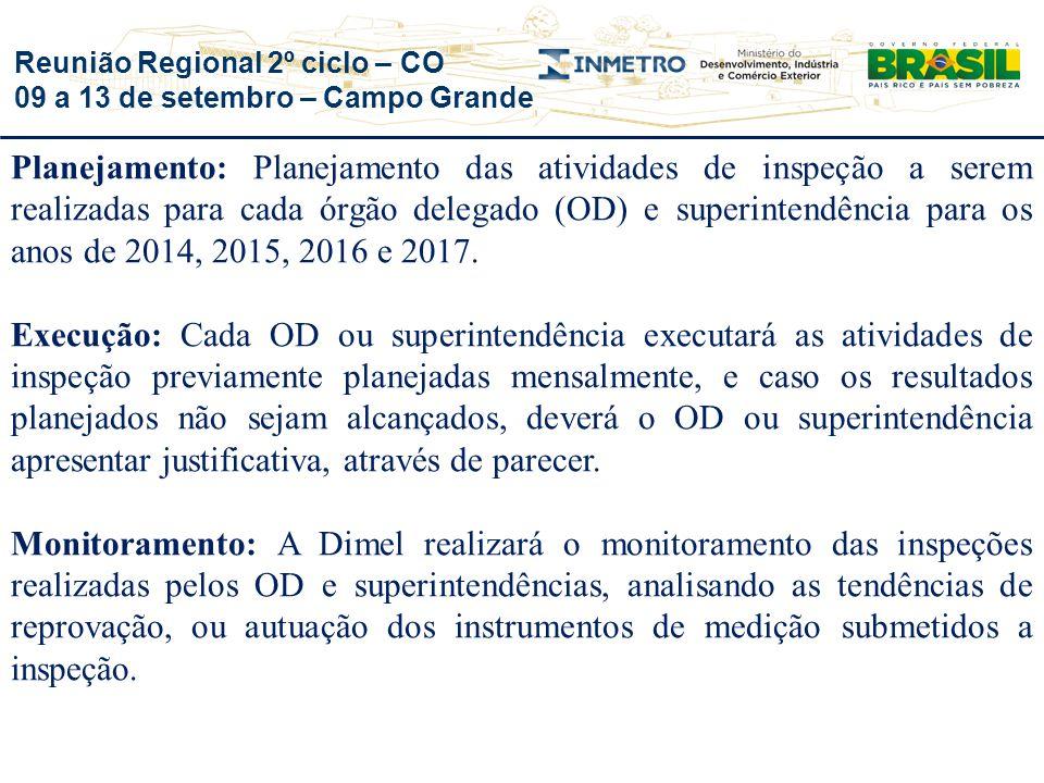 Reunião Regional 2º ciclo – CO 09 a 13 de setembro – Campo Grande Planejamento: Planejamento das atividades de inspeção a serem realizadas para cada ó