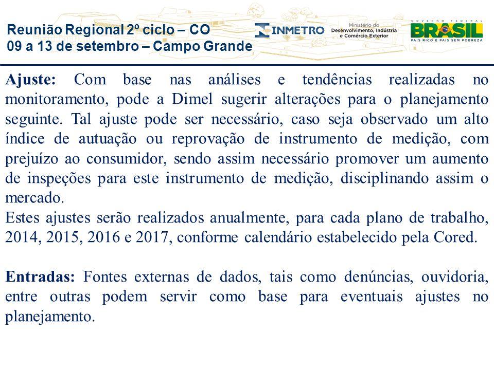 Reunião Regional 2º ciclo – CO 09 a 13 de setembro – Campo Grande Ajuste: Com base nas análises e tendências realizadas no monitoramento, pode a Dimel