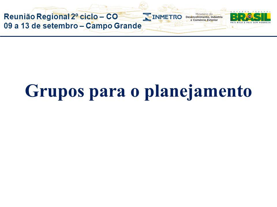 Reunião Regional 2º ciclo – CO 09 a 13 de setembro – Campo Grande Grupos para o planejamento