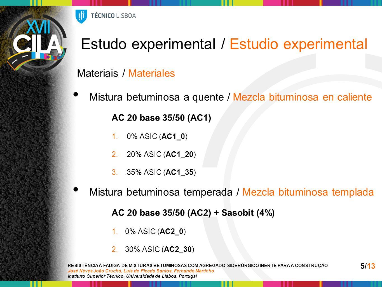 Estudo experimental / Estudio experimental Materiais / Materiales Mistura betuminosa a quente / Mezcla bituminosa en caliente AC 20 base 35/50 (AC1) 1.0% ASIC (AC1_0) 2.20% ASIC (AC1_20) 3.35% ASIC (AC1_35) Mistura betuminosa temperada / Mezcla bituminosa templada AC 20 base 35/50 (AC2) + Sasobit (4%) 1.0% ASIC (AC2_0) 2.30% ASIC (AC2_30) RESISTÊNCIA À FADIGA DE MISTURAS BETUMINOSAS COM AGREGADO SIDERÚRGICO INERTE PARA A CONSTRUÇÃO José Neves João Crucho, Luís de Picado Santos, Fernando Martinho Instituto Superior Técnico, Universidade de Lisboa, Portugal 5/13