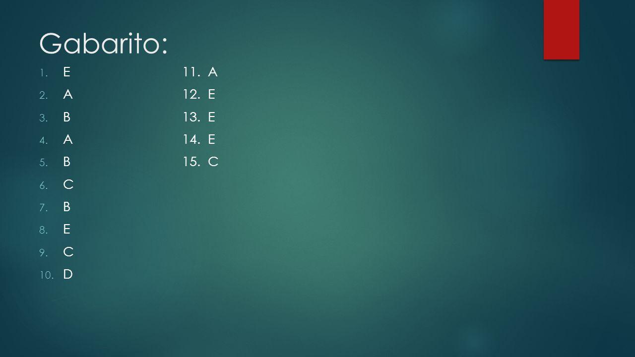 Gabarito: 1. E11. A 2. A12. E 3. B13. E 4. A14. E 5. B15. C 6. C 7. B 8. E 9. C 10. D