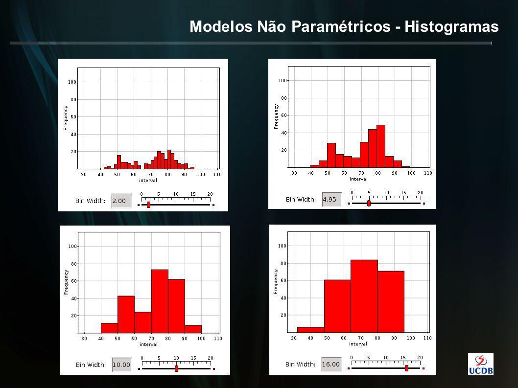 Modelos Não Paramétricos - Histogramas