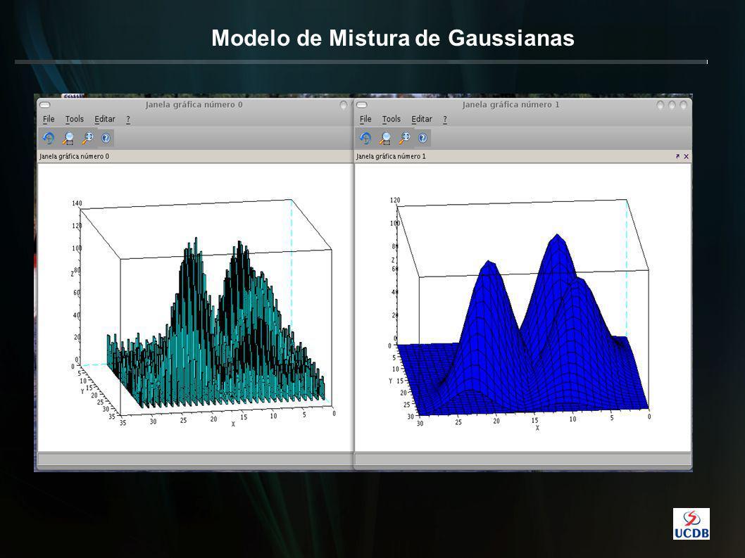 Modelo de Mistura de Gaussianas