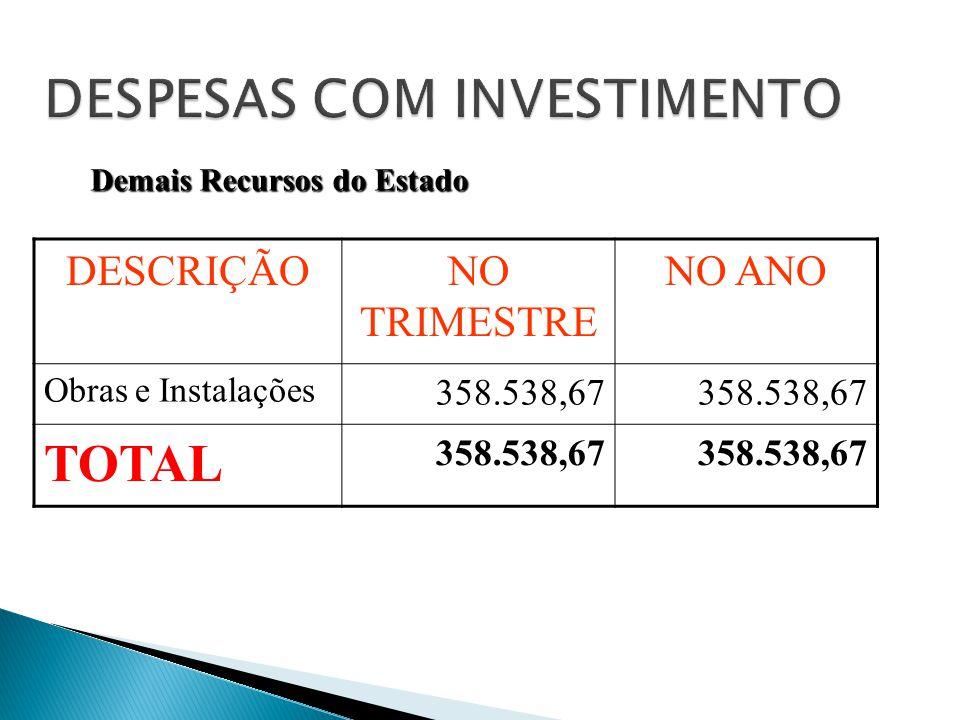 DESCRIÇÃONO TRIMESTRE NO ANO Obras e Instalações 358.538,67 TOTAL 358.538,67 Demais Recursos do Estado