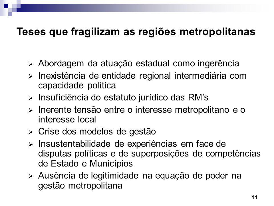 11 Teses que fragilizam as regiões metropolitanas  Abordagem da atuação estadual como ingerência  Inexistência de entidade regional intermediária co