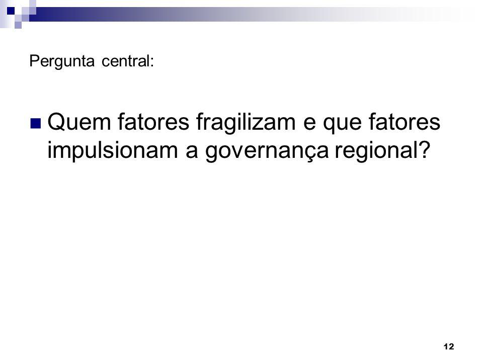 12 Pergunta central: Quem fatores fragilizam e que fatores impulsionam a governança regional?