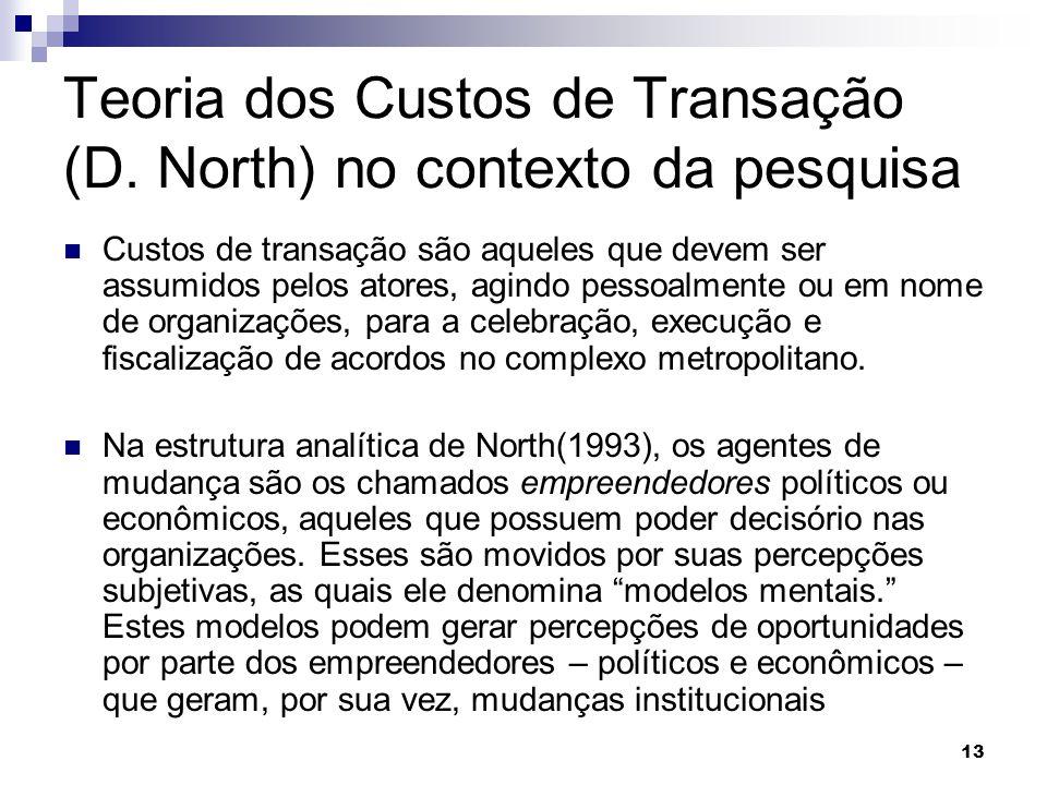 13 Teoria dos Custos de Transação (D. North) no contexto da pesquisa Custos de transação são aqueles que devem ser assumidos pelos atores, agindo pess