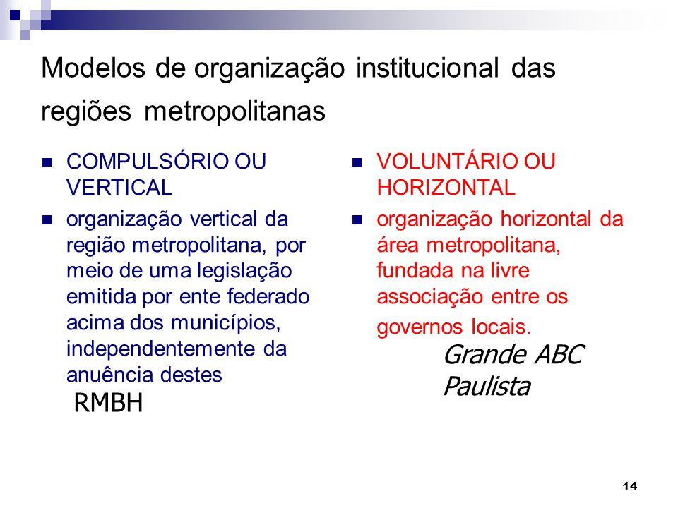 14 Modelos de organização institucional das regiões metropolitanas COMPULSÓRIO OU VERTICAL organização vertical da região metropolitana, por meio de u
