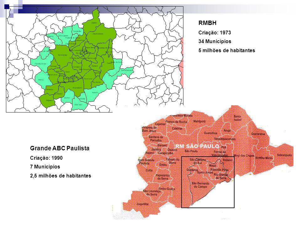 15 RMBH Criação: 1973 34 Municípios 5 milhões de habitantes Grande ABC Paulista Criação: 1990 7 Municípios 2,5 milhões de habitantes