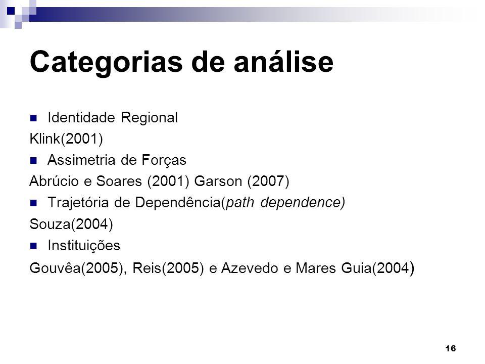 16 Categorias de análise Identidade Regional Klink(2001) Assimetria de Forças Abrúcio e Soares (2001) Garson (2007) Trajetória de Dependência(path dep