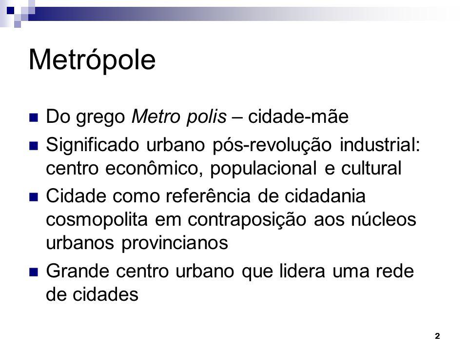 2 Metrópole Do grego Metro polis – cidade-mãe Significado urbano pós-revolução industrial: centro econômico, populacional e cultural Cidade como refer