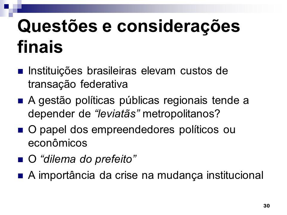 30 Questões e considerações finais Instituições brasileiras elevam custos de transação federativa A gestão políticas públicas regionais tende a depend