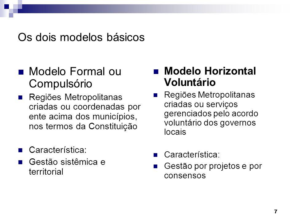 7 Os dois modelos básicos Modelo Formal ou Compulsório Regiões Metropolitanas criadas ou coordenadas por ente acima dos municípios, nos termos da Cons