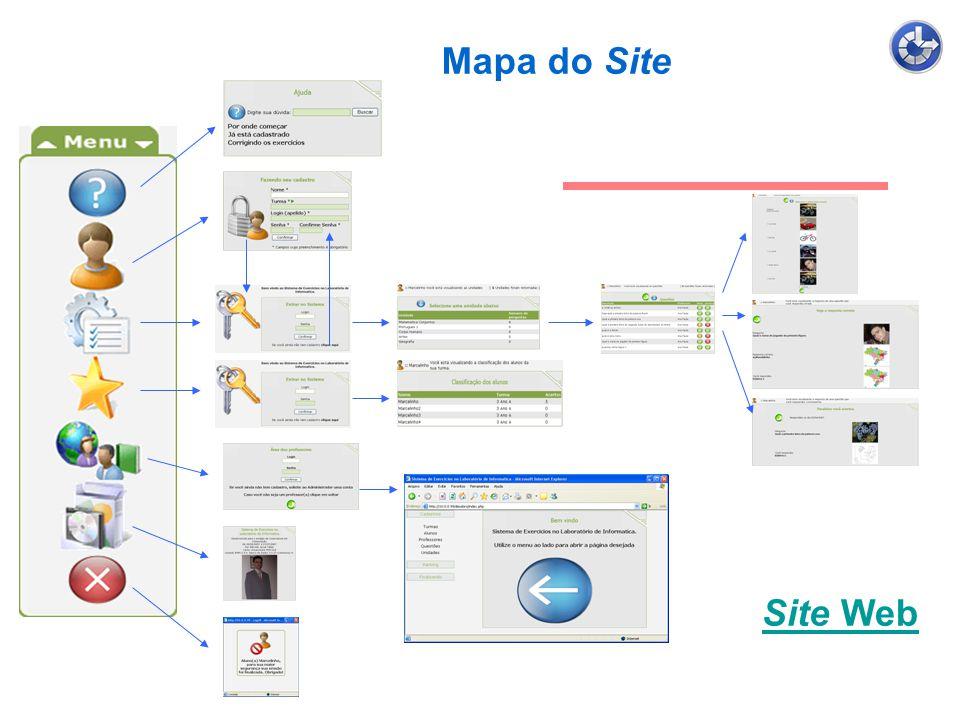 Mapa do Site Site Web