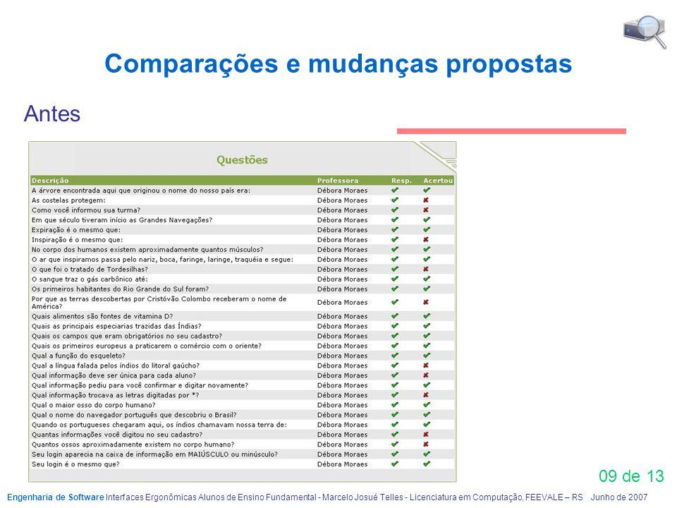 09 de 13 Comparações e mudanças propostas Antes Engenharia de Software Interfaces Ergonômicas Alunos de Ensino FundamentaI - Marcelo Josué Telles - Li
