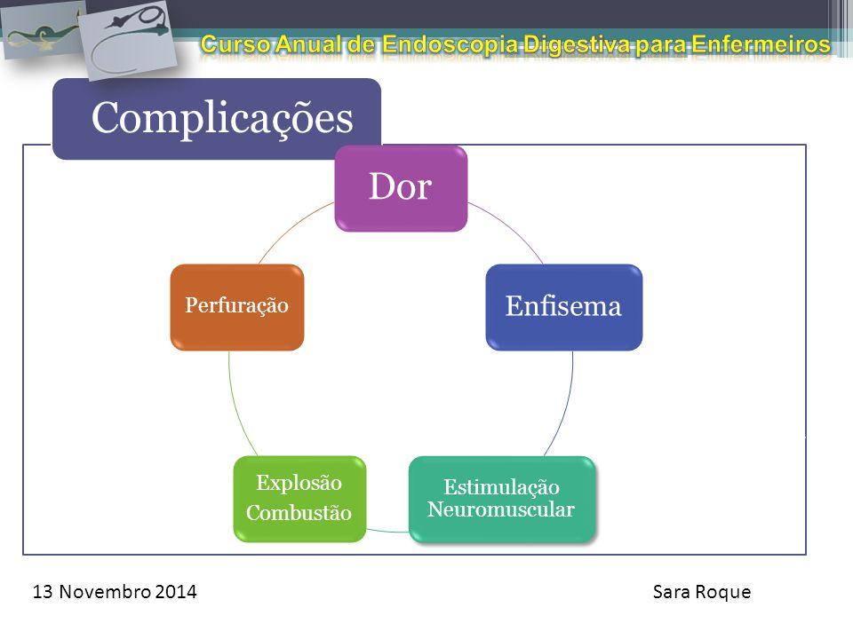 13 Novembro 2014Sara Roque Complicações Aquecimento da endógena do tecido alvo durante a aplicação de corrente elétrica. Dor Enfisema Estimulação Neur