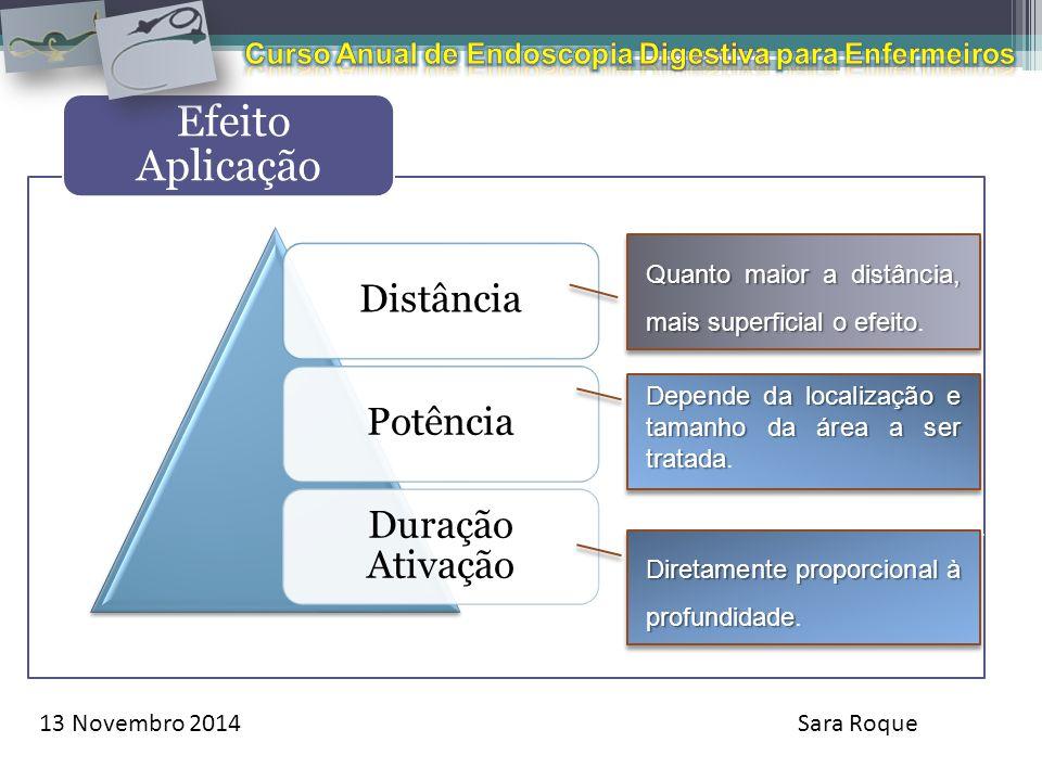 13 Novembro 2014Sara Roque Efeito Aplicação Aquecimento da endógena do tecido alvo durante a aplicação de corrente elétrica. DistânciaPotência Duração