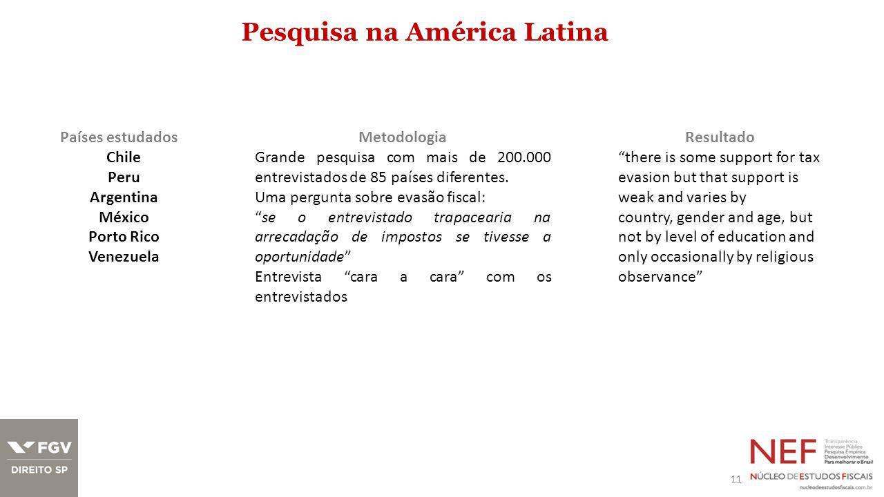 Pesquisa na América Latina 12 AmostragemPontuação Argentina12701.87 Chile11772.15 México14472.31 Peru14732.11 Porto Rico7062.01 EUA11982.28 Venezuela11941.82 Fragilidades da pesquisa – somente uma pergunta é suficiente.