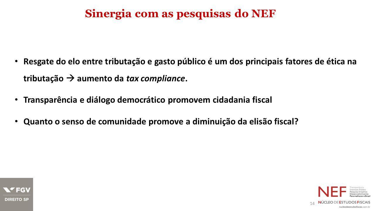 Sinergia com as pesquisas do NEF 14 Resgate do elo entre tributação e gasto público é um dos principais fatores de ética na tributação  aumento da tax compliance.