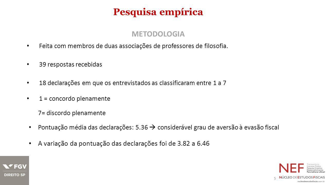 Pesquisa empírica 5 METODOLOGIA Feita com membros de duas associações de professores de filosofia.