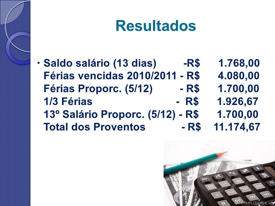 Resultados  Saldo salário (13 dias) -R$ 1.768,00 Férias vencidas 2010/2011 - R$ 4.080,00 Férias Proporc.