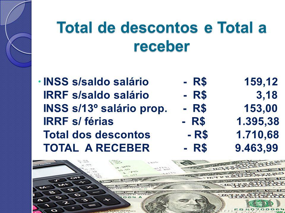 Total de descontos e Total a receber  INSS s/saldo salário - R$ 159,12 IRRF s/saldo salário - R$ 3,18 INSS s/13º salário prop.