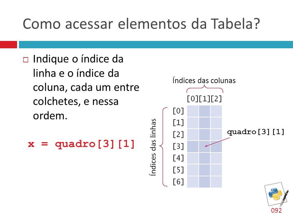 Como acessar elementos da Tabela?  Indique o índice da linha e o índice da coluna, cada um entre colchetes, e nessa ordem. x = quadro[3][1] quadro[3]
