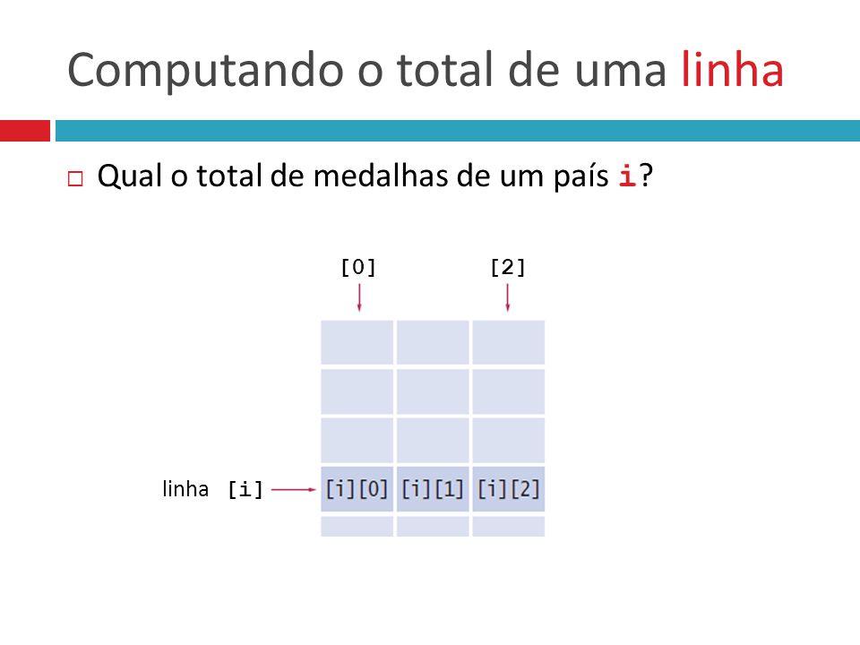 Computando o total de uma linha  Qual o total de medalhas de um país i ? [0][2] linha [i]