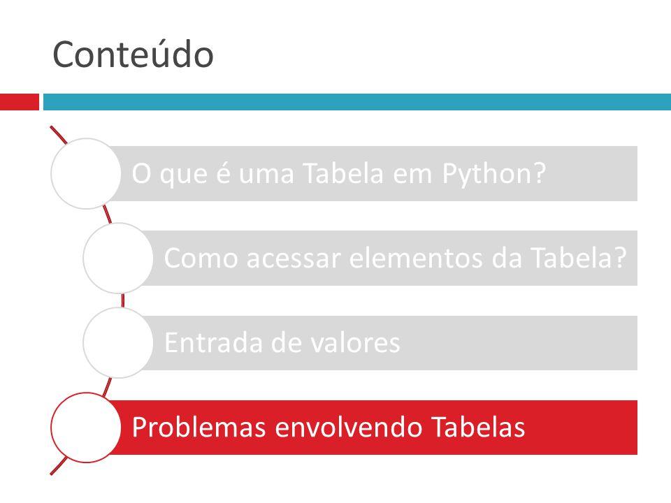 Conteúdo O que é uma Tabela em Python? Como acessar elementos da Tabela? Entrada de valores Problemas envolvendo Tabelas
