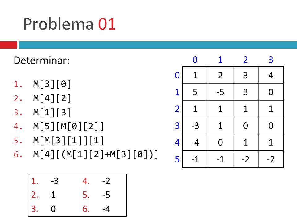 Problema 01 Determinar: 1. M[3][0] 2. M[4][2] 3. M[1][3] 4. M[5][M[0][2]] 5. M[M[3][1]][1] 6. M[4][(M[1][2]+M[3][0])] 0123 01234 15-530 21111 3-3100 4