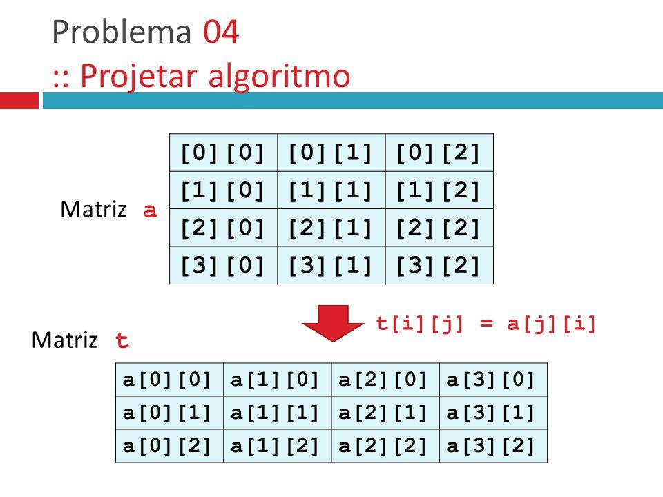 Problema 04 :: Projetar algoritmo [0][0][0][1][0][2] [1][0][1][1][1][2] [2][0][2][1][2][2] [3][0][3][1][3][2] Matriz a a[0][0]a[1][0]a[2][0]a[3][0] a[