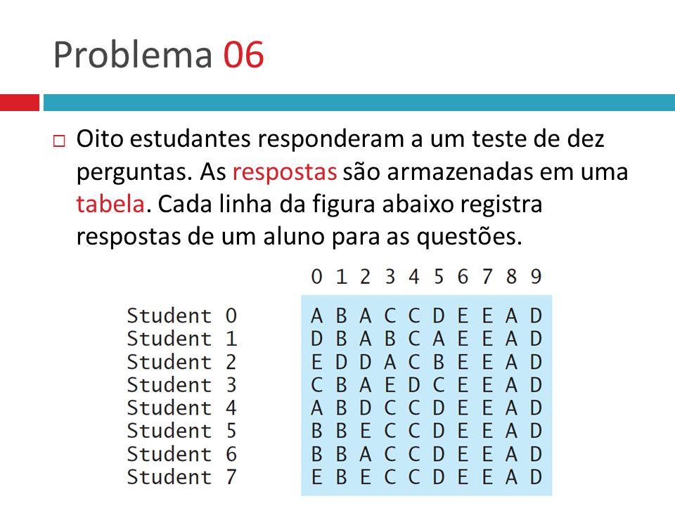 Problema 06  Oito estudantes responderam a um teste de dez perguntas. As respostas são armazenadas em uma tabela. Cada linha da figura abaixo registr