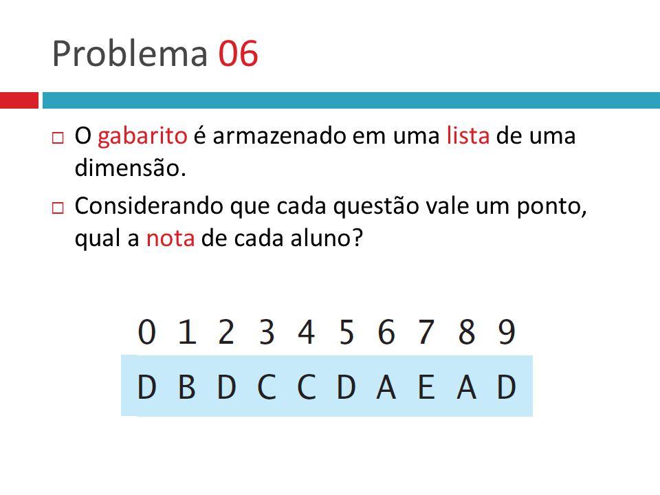 Problema 06  O gabarito é armazenado em uma lista de uma dimensão.  Considerando que cada questão vale um ponto, qual a nota de cada aluno?