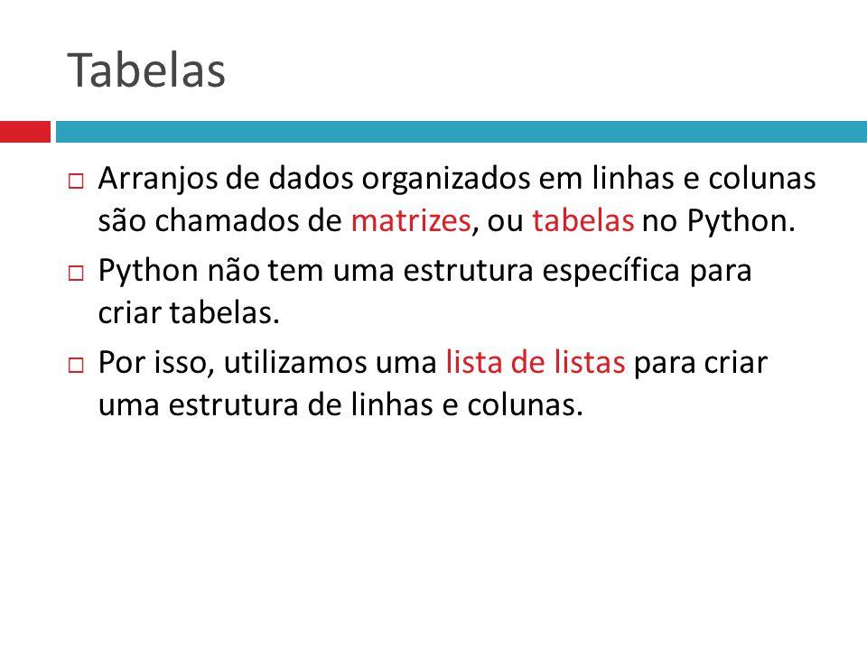 Tabelas  Arranjos de dados organizados em linhas e colunas são chamados de matrizes, ou tabelas no Python.  Python não tem uma estrutura específica