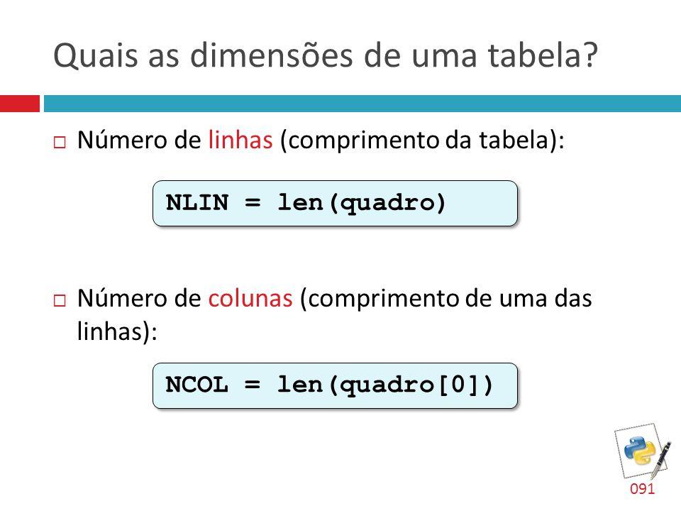 Quais as dimensões de uma tabela?  Número de linhas (comprimento da tabela):  Número de colunas (comprimento de uma das linhas): NLIN = len(quadro)