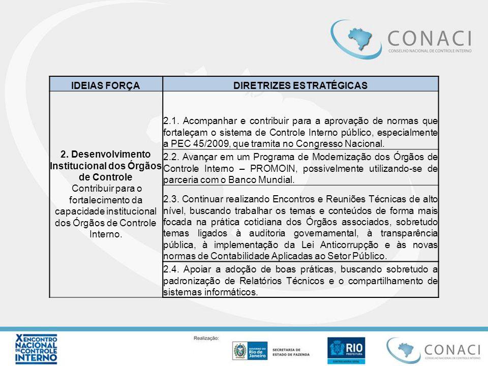 IDEIAS FORÇADIRETRIZES ESTRATÉGICAS 2. Desenvolvimento Institucional dos Órgãos de Controle Contribuir para o fortalecimento da capacidade institucion