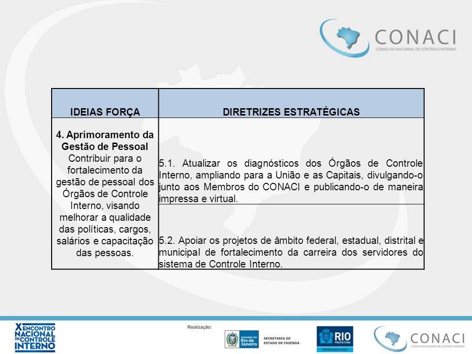 IDEIAS FORÇADIRETRIZES ESTRATÉGICAS 4. Aprimoramento da Gestão de Pessoal Contribuir para o fortalecimento da gestão de pessoal dos Órgãos de Controle