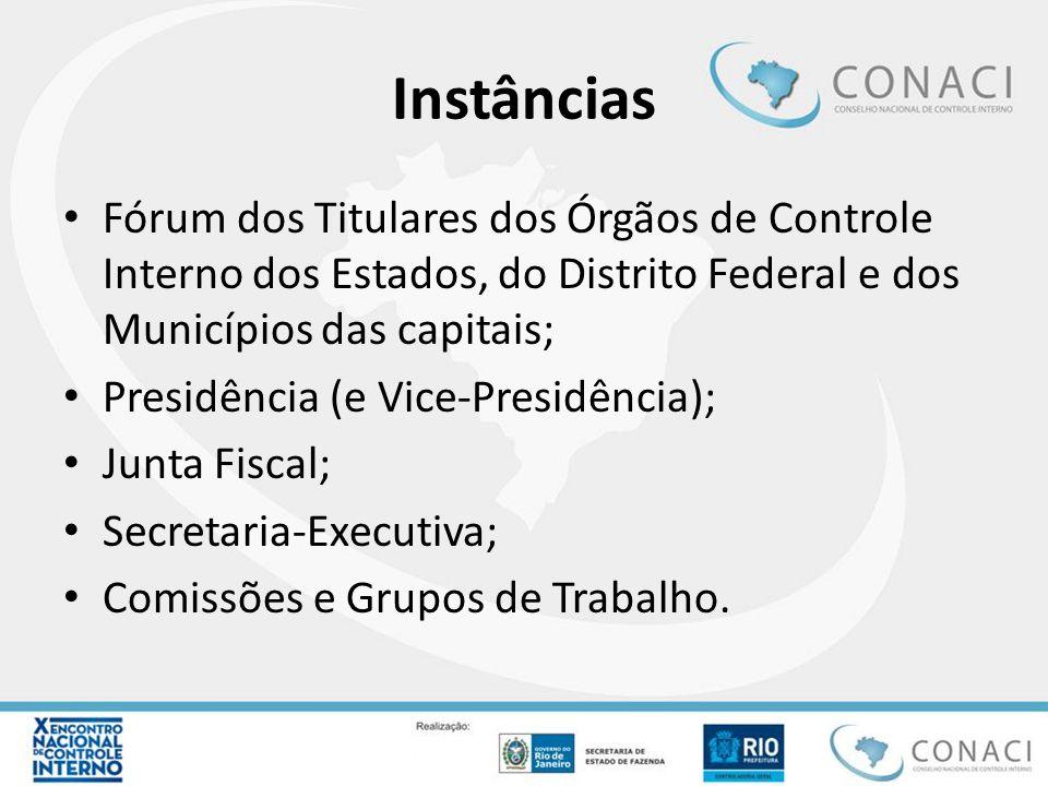Instâncias Fórum dos Titulares dos Órgãos de Controle Interno dos Estados, do Distrito Federal e dos Municípios das capitais; Presidência (e Vice-Pres