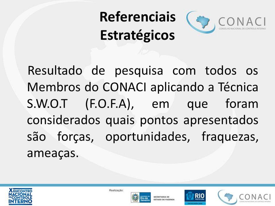 Referenciais Estratégicos Resultado de pesquisa com todos os Membros do CONACI aplicando a Técnica S.W.O.T (F.O.F.A), em que foram considerados quais