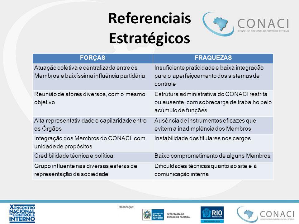 Referenciais Estratégicos OPORTUNIDADESAMEAÇAS Momento de apoio político para o fortalecimento do Controle Interno Resistência política em divulgar os problemas de cada ente.