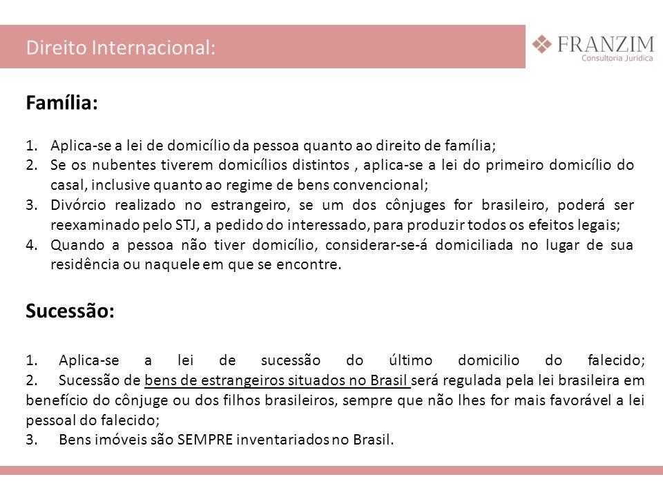 Direito Internacional: Sucessão: 1.Aplica-se a lei de sucessão do último domicilio do falecido; 2.Sucessão de bens de estrangeiros situados no Brasil