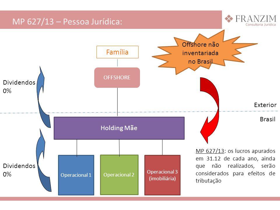 Operacional 1 Família Holding Mãe Operacional 2 Operacional 3 (imobiliária) OFFSHORE Brasil Exterior Dividendos 0% MP 627/13: os lucros apurados em 31