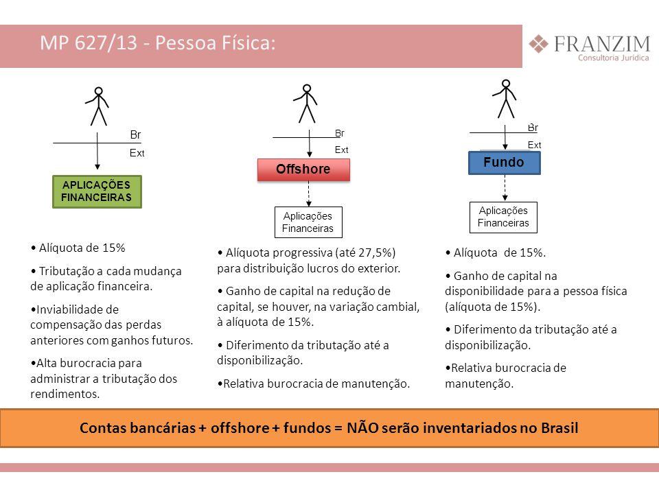 MP 627/13 - Pessoa Física: Aplicações Financeiras Offshore Alíquota de 15% Tributação a cada mudança de aplicação financeira. Inviabilidade de compens