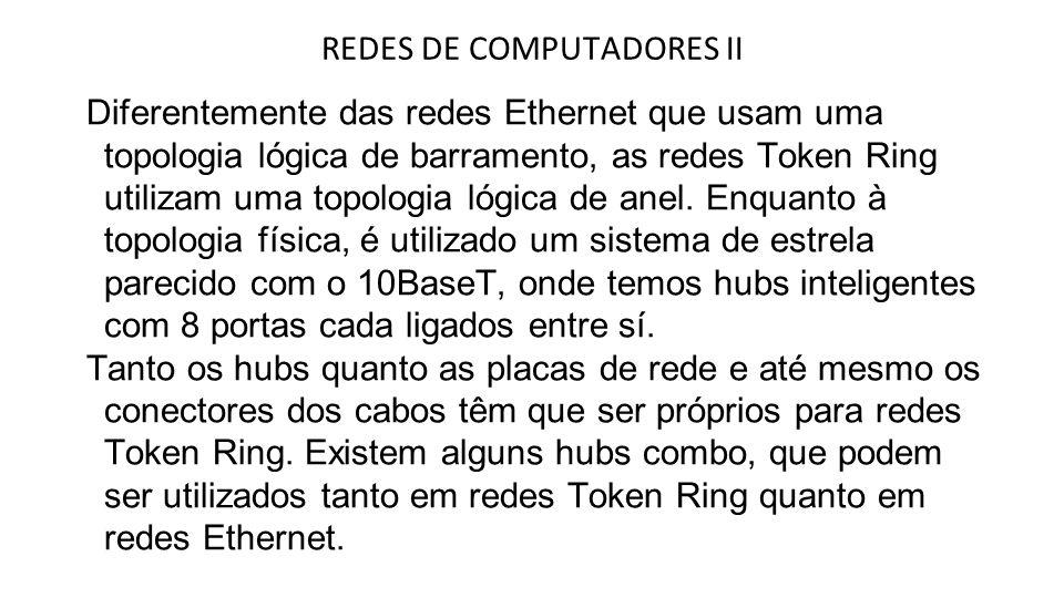 O custo de montar uma rede Token Ring é muito maior que o de uma rede Ethernet, e sua velocidade de transmissão está limitada a 16 mbps, contra os 100 mbps permitidos pelas redes Ethernet.