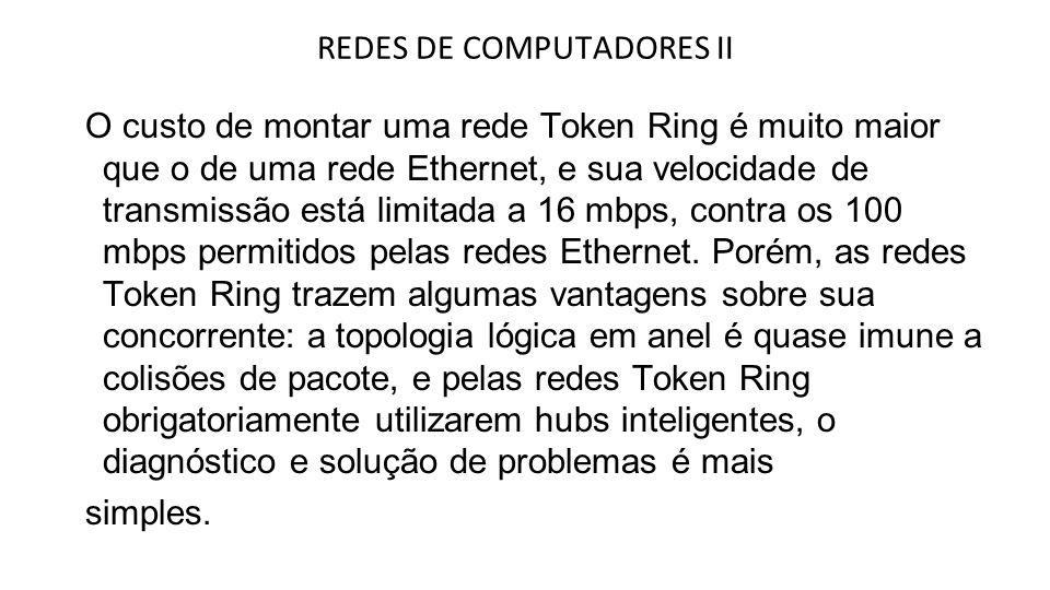 REDES DE COMPUTADORES II Exercícios: 1.Defina com suas palavras o funcionamento de uma rede token ring: 2.Qual o principal cenário para a utilização de redes token ring.