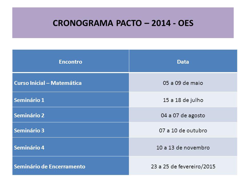 CRONOGRAMA PACTO – 2014 - OES EncontroData Curso Inicial – Matemática05 a 09 de maio Seminário 115 a 18 de julho Seminário 204 a 07 de agosto Seminári