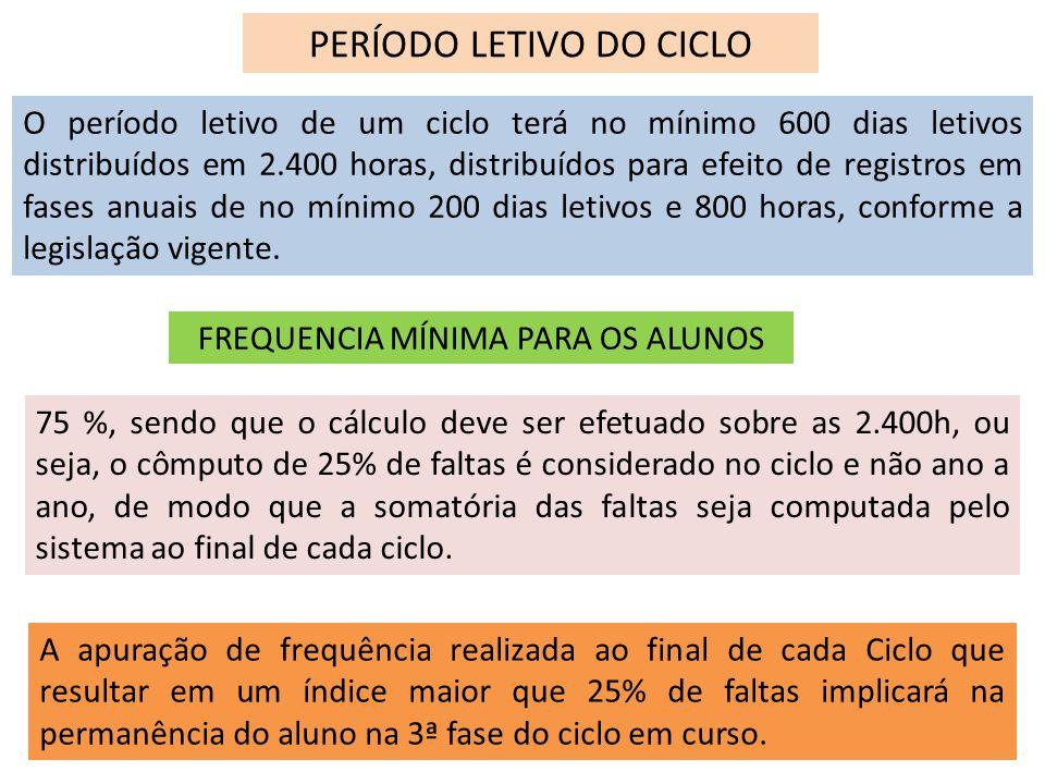 PERÍODO LETIVO DO CICLO O período letivo de um ciclo terá no mínimo 600 dias letivos distribuídos em 2.400 horas, distribuídos para efeito de registro