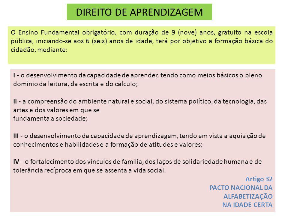 COORDENADORIA DO ENSINO FUNDAMENTAL APARECIDA MARIA DE PAULA BARBOSA DA SILVA aparecida.Paula@seduc.mt.gov.br IVONE PEREIRA TURBINO SILVA DOS SANTOS Ivone@seduc.mt.gov.br MARIA APARECIDA TOLÓ Maria.tolo@seduc.mt.gov.br MARILZE AUXILIADORA DO NASCIMENTO GUERRISE marilze.guerrise@seduc.mt.gov.br FONES: 65- 3613 6431/2550/6345
